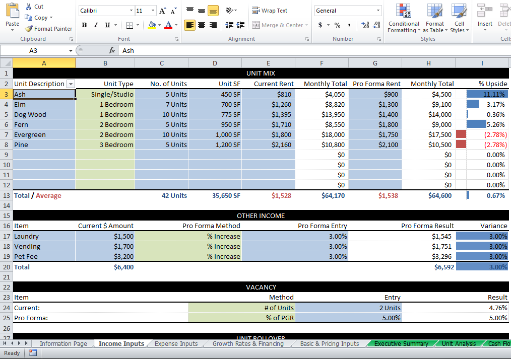 commercial real estate analysis templates