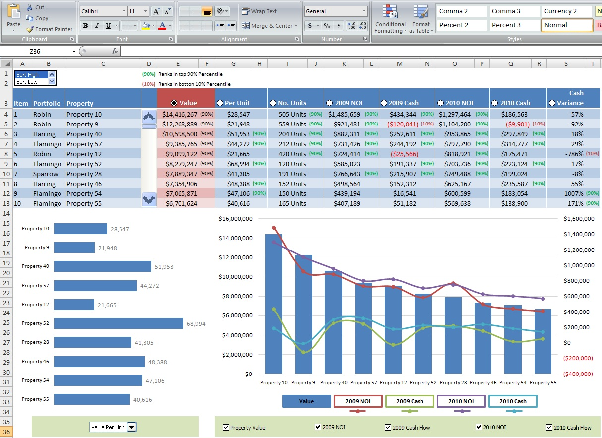 Excel Dashboard Template - Executive dashboard template